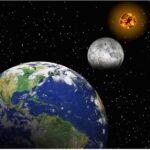 Zon en de maan